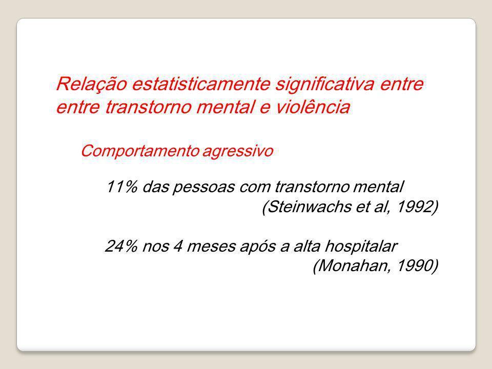 Relação estatisticamente significativa entre entre transtorno mental e violência Comportamento agressivo 11% das pessoas com transtorno mental (Steinw