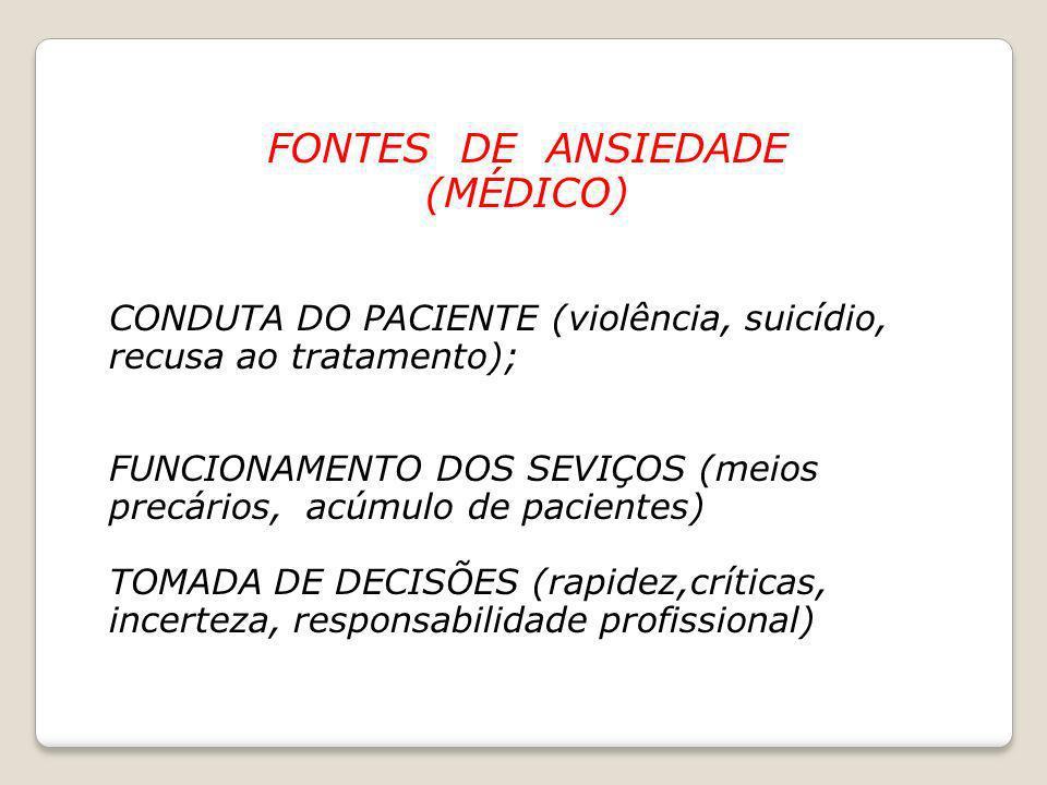 FONTES DE ANSIEDADE (MÉDICO) CONDUTA DO PACIENTE (violência, suicídio, recusa ao tratamento); FUNCIONAMENTO DOS SEVIÇOS (meios precários, acúmulo de p