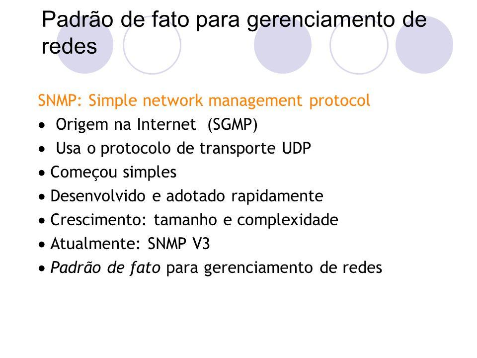 Padrão de fato para gerenciamento de redes SNMP: Simple network management protocol Origem na Internet (SGMP) Usa o protocolo de transporte UDP Começo