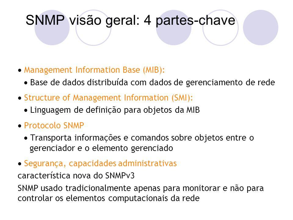 SNMP visão geral: 4 partes-chave Management Information Base (MIB): Base de dados distribuída com dados de gerenciamento de rede Structure of Manageme