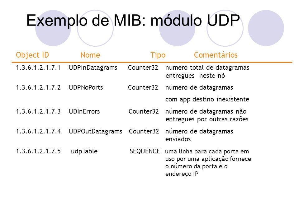 Exemplo de MIB: módulo UDP Object ID Nome Tipo Comentários 1.3.6.1.2.1.7.1 UDPInDatagrams Counter32 número total de datagramas entregues neste nó 1.3.