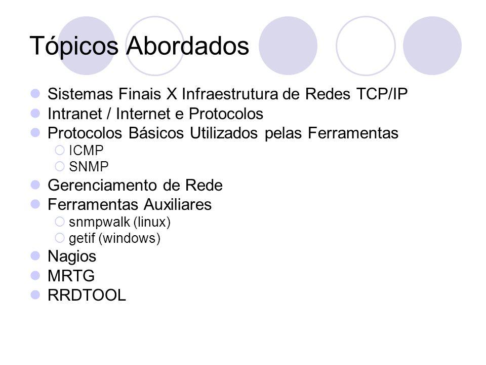 Tópicos Abordados Sistemas Finais X Infraestrutura de Redes TCP/IP Intranet / Internet e Protocolos Protocolos Básicos Utilizados pelas Ferramentas IC
