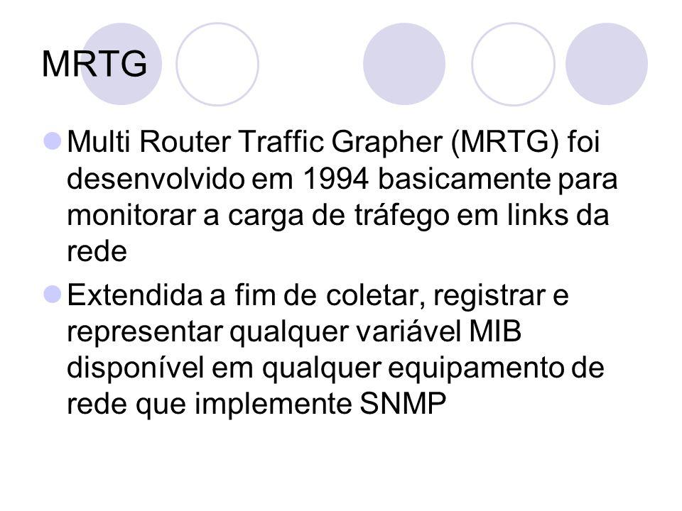 MRTG Multi Router Traffic Grapher (MRTG) foi desenvolvido em 1994 basicamente para monitorar a carga de tráfego em links da rede Extendida a fim de co