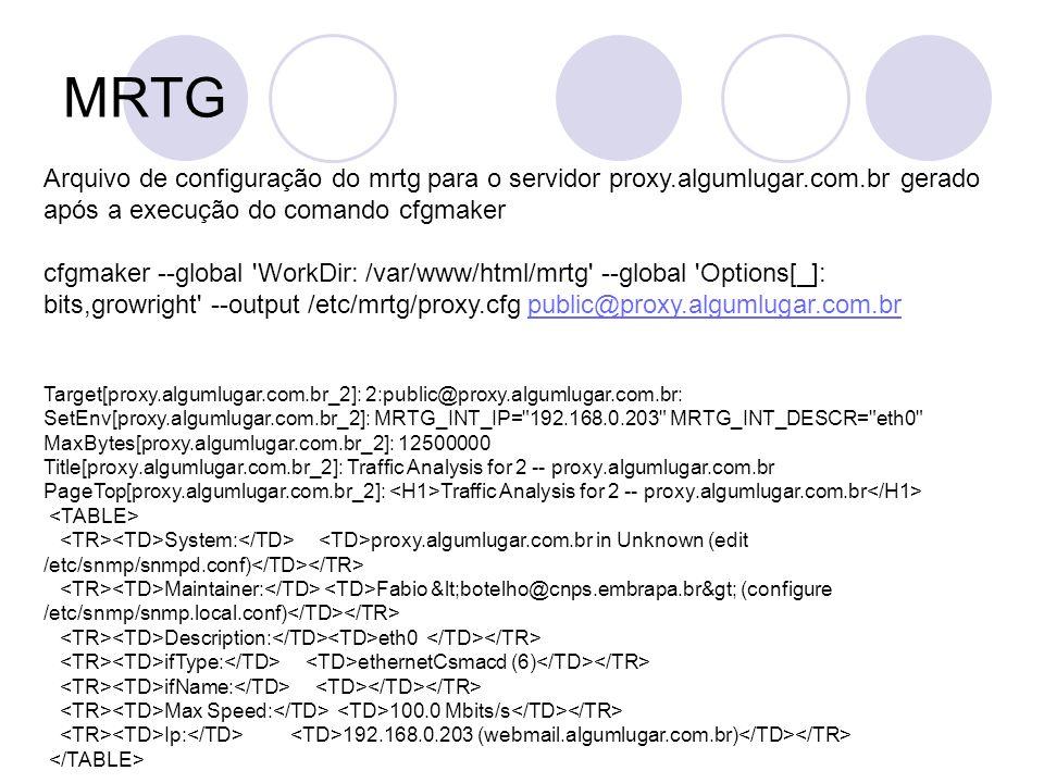 MRTG Arquivo de configuração do mrtg para o servidor proxy.algumlugar.com.br gerado após a execução do comando cfgmaker cfgmaker --global 'WorkDir: /v