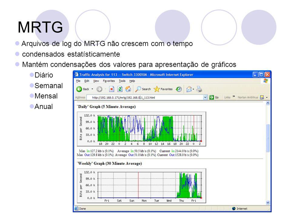 MRTG Arquivos de log do MRTG não crescem com o tempo condensados estatísticamente Mantém condensações dos valores para apresentação de gráficos Diário