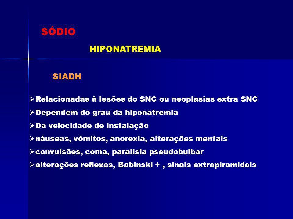 SÓDIO HIPONATREMIA SIADH Relacionadas à lesões do SNC ou neoplasias extra SNC Dependem do grau da hiponatremia Da velocidade de instalação náuseas, vô