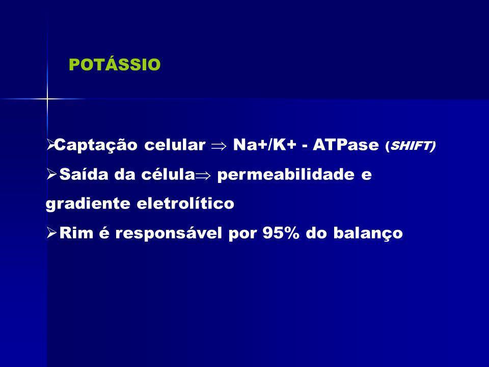 POTÁSSIO Captação celular Na+/K+ - ATPase (SHIFT) Saída da célula permeabilidade e gradiente eletrolítico Rim é responsável por 95% do balanço