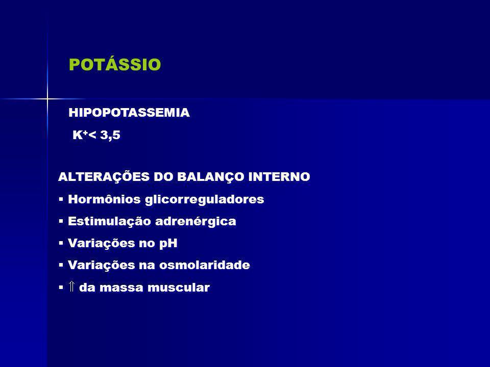 POTÁSSIO HIPOPOTASSEMIA K + < 3,5 HIPOPOTASSEMIA K + < 3,5 ALTERAÇÕES DO BALANÇO INTERNO Hormônios glicorreguladores Estimulação adrenérgica Variações