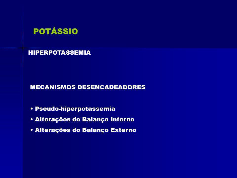 POTÁSSIO HIPERPOTASSEMIA MECANISMOS DESENCADEADORES Pseudo-hiperpotassemia Alterações do Balanço Interno Alterações do Balanço Externo MECANISMOS DESE