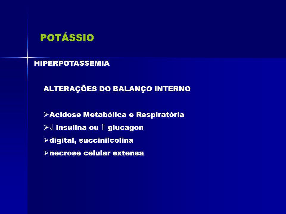 POTÁSSIO HIPERPOTASSEMIA ALTERAÇÕES DO BALANÇO INTERNO Acidose Metabólica e Respiratória insulina ou glucagon digital, succinilcolina necrose celular