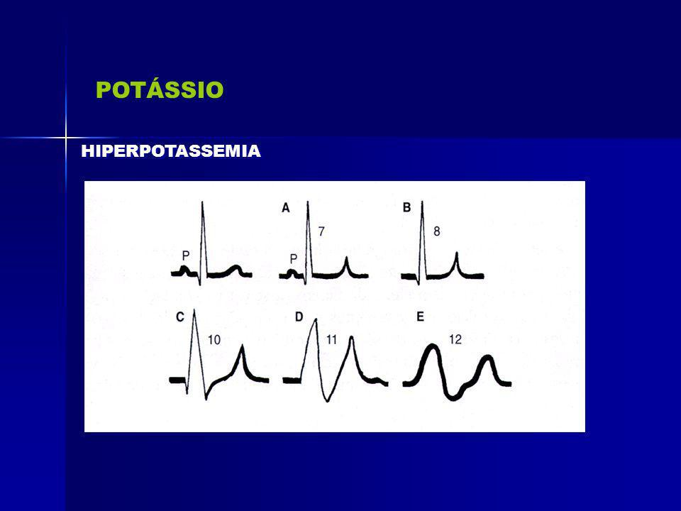 POTÁSSIO HIPERPOTASSEMIA