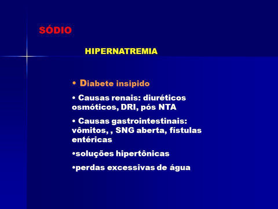SÓDIO HIPONATREMIA SIADH SCPS Hiperglicemia Diuréticos em doses elevadas Nefropatia perdedora de sal Cirrose S.