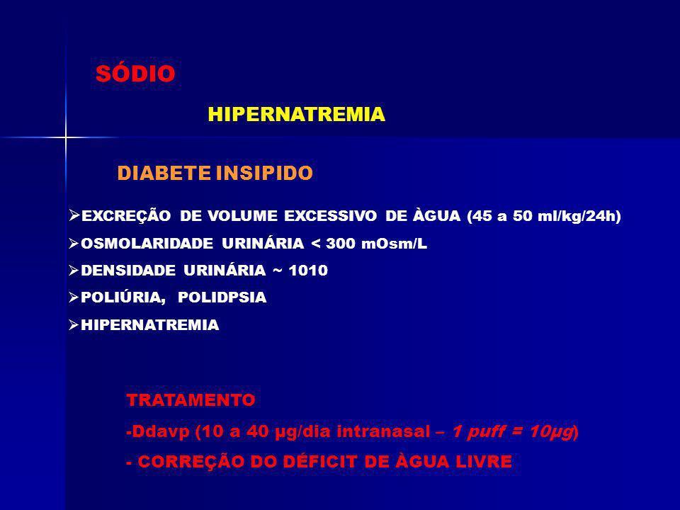 SÓDIO HIPERNATREMIA DIABETE INSIPIDO EXCREÇÃO DE VOLUME EXCESSIVO DE ÀGUA (45 a 50 ml/kg/24h) OSMOLARIDADE URINÁRIA < 300 mOsm/L DENSIDADE URINÁRIA ~