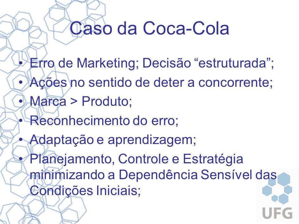 Caso da Coca-Cola Erro de Marketing; Decisão estruturada; Ações no sentido de deter a concorrente; Marca > Produto; Reconhecimento do erro; Adaptação