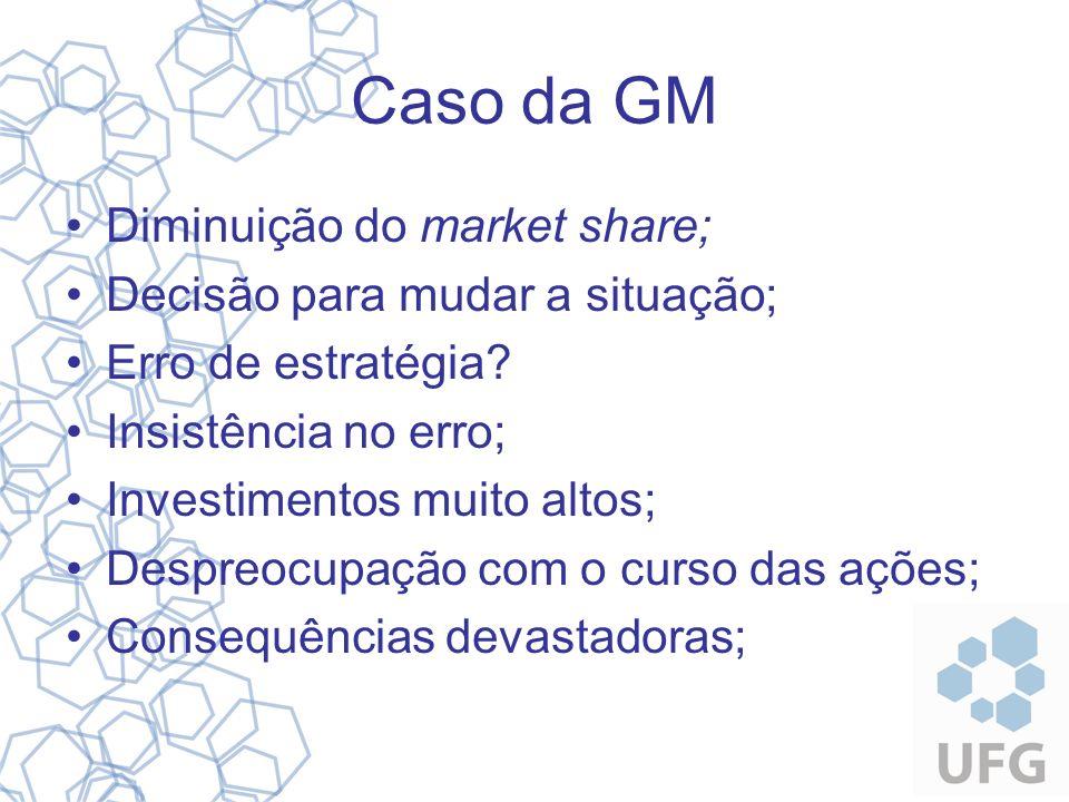 Caso da GM Diminuição do market share; Decisão para mudar a situação; Erro de estratégia? Insistência no erro; Investimentos muito altos; Despreocupaç
