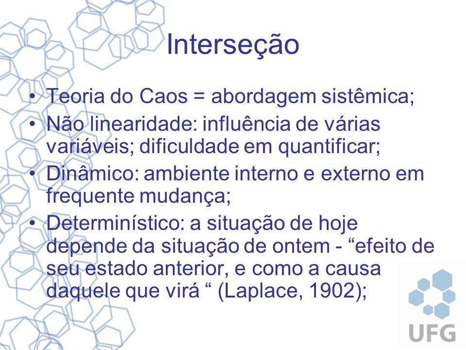 Interseção Teoria do Caos = abordagem sistêmica; Não linearidade: influência de várias variáveis; dificuldade em quantificar; Dinâmico: ambiente inter