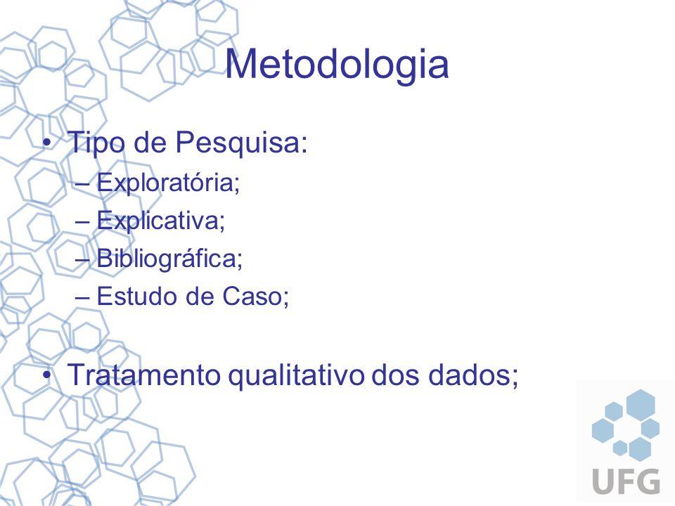 Metodologia Tipo de Pesquisa: –Exploratória; –Explicativa; –Bibliográfica; –Estudo de Caso; Tratamento qualitativo dos dados;