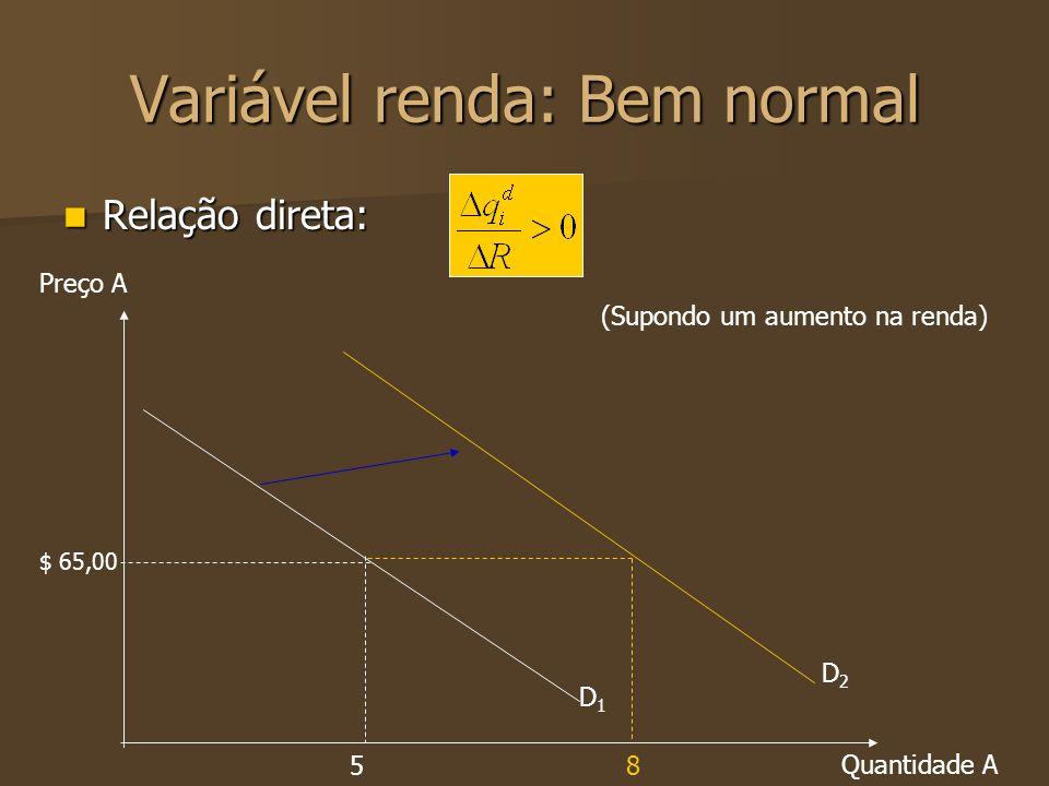 Variável renda: Bem normal Relação direta: Relação direta: Preço A Quantidade A $ 65,00 5 D1D1 (Supondo um aumento na renda) 8 D2D2