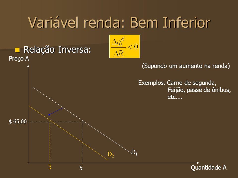 Variável renda: Bem Inferior Relação Inversa: Relação Inversa: Preço A Quantidade A $ 65,00 5 D1D1 3 D2D2 Exemplos: Carne de segunda, Feijão, passe de