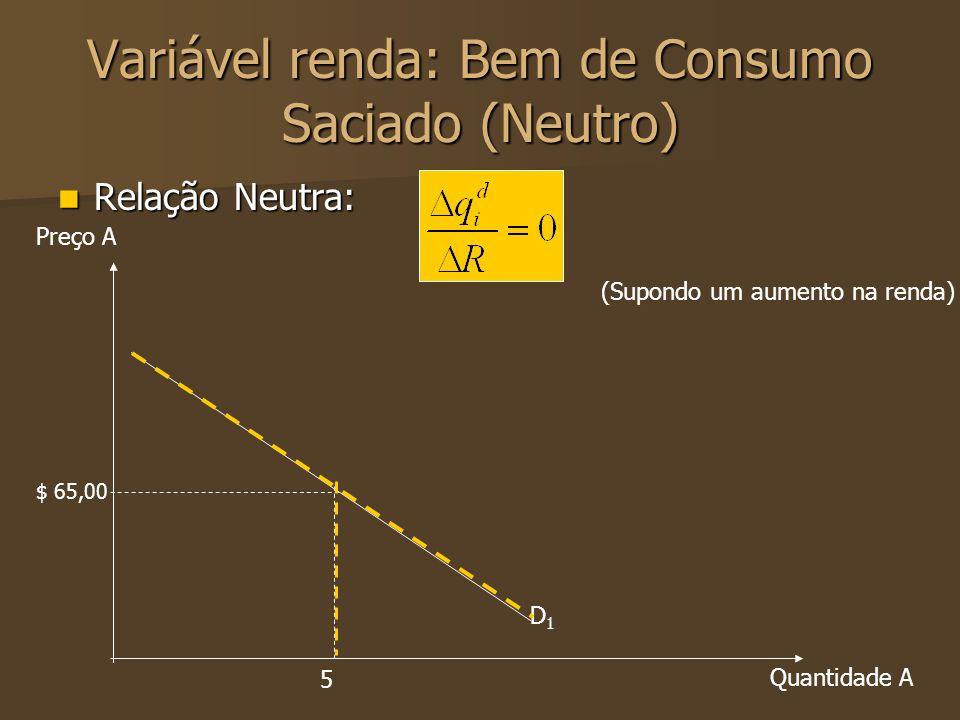 Variável renda: Bem de Consumo Saciado (Neutro) Relação Neutra: Relação Neutra: Preço A Quantidade A $ 65,00 5 D1D1 (Supondo um aumento na renda)