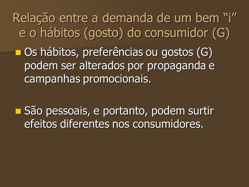 Relação entre a demanda de um bem i e o hábitos (gosto) do consumidor (G) Os hábitos, preferências ou gostos (G) podem ser alterados por propaganda e