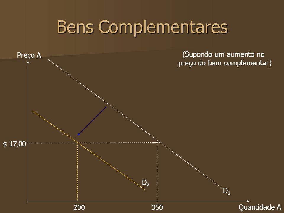 Bens Complementares Quantidade A $ 17,00 350 Preço A D1D1 (Supondo um aumento no preço do bem complementar) 200 D2D2