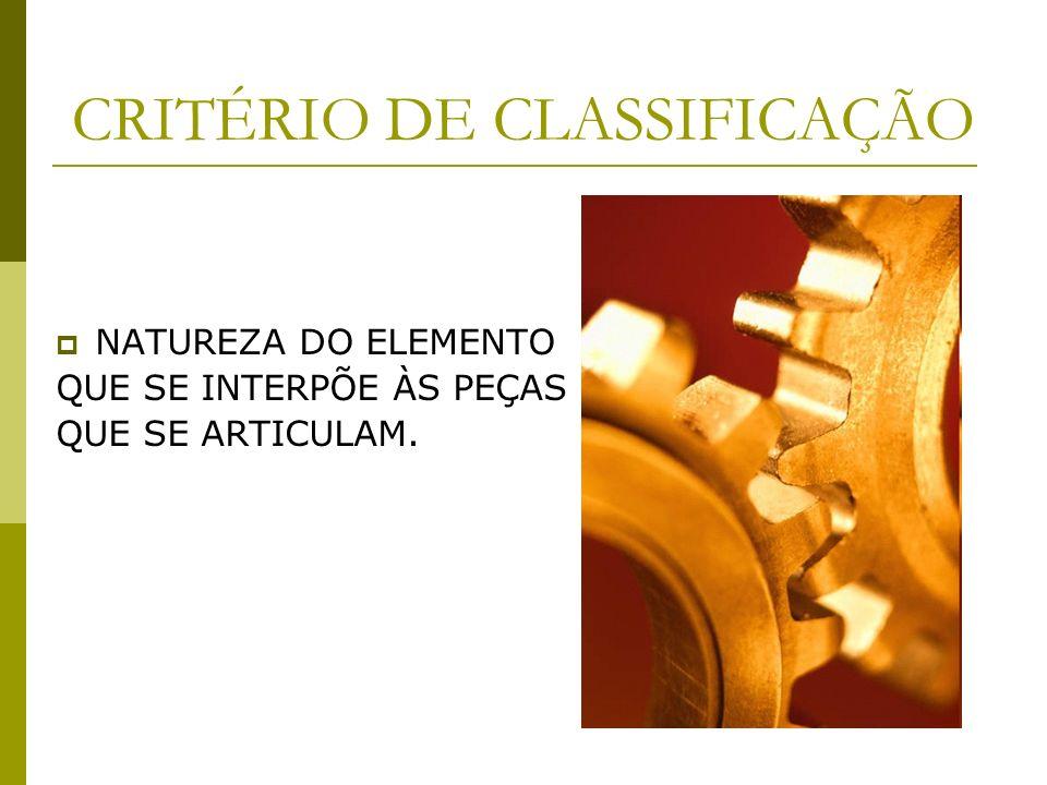 CRITÉRIO DE CLASSIFICAÇÃO NATUREZA DO ELEMENTO QUE SE INTERPÕE ÀS PEÇAS QUE SE ARTICULAM.