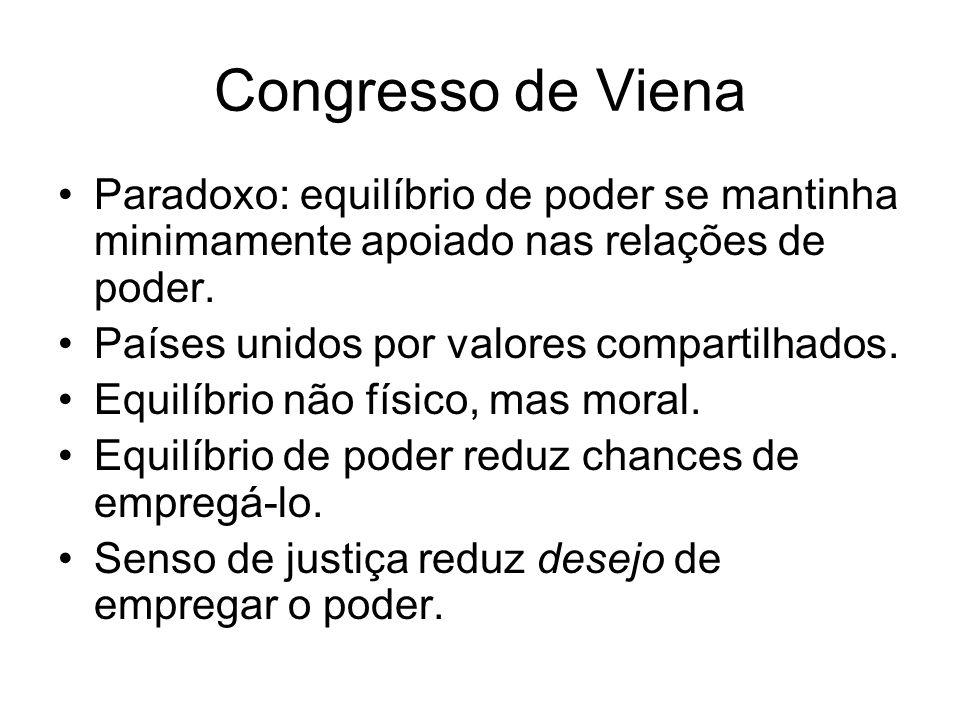 Congresso de Viena Paradoxo: equilíbrio de poder se mantinha minimamente apoiado nas relações de poder. Países unidos por valores compartilhados. Equi