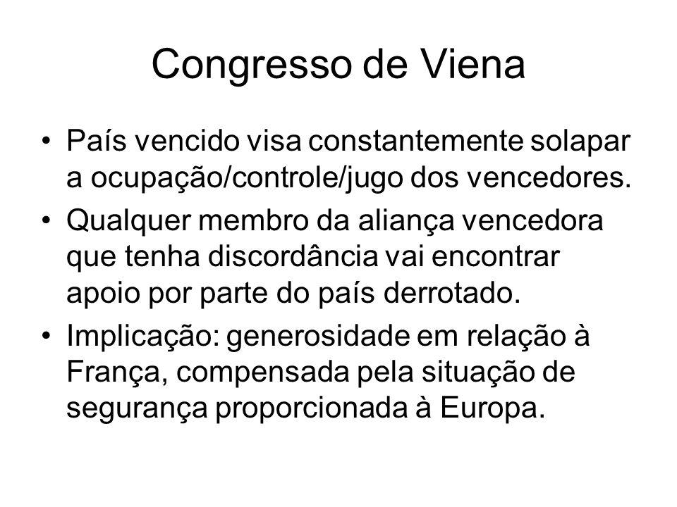 Congresso de Viena País vencido visa constantemente solapar a ocupação/controle/jugo dos vencedores. Qualquer membro da aliança vencedora que tenha di