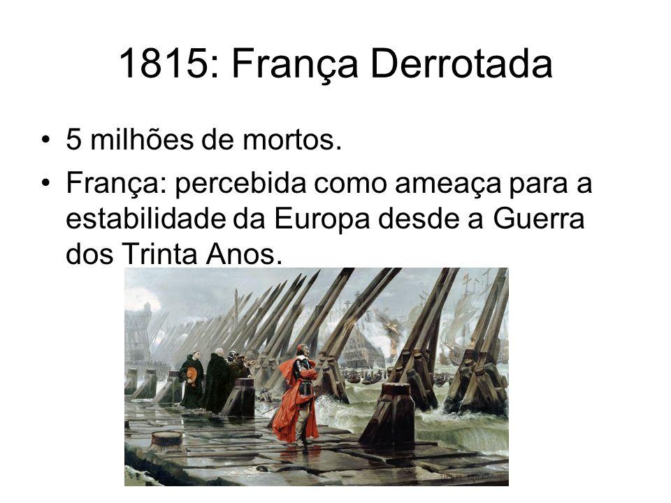 1815: França Derrotada 5 milhões de mortos. França: percebida como ameaça para a estabilidade da Europa desde a Guerra dos Trinta Anos.