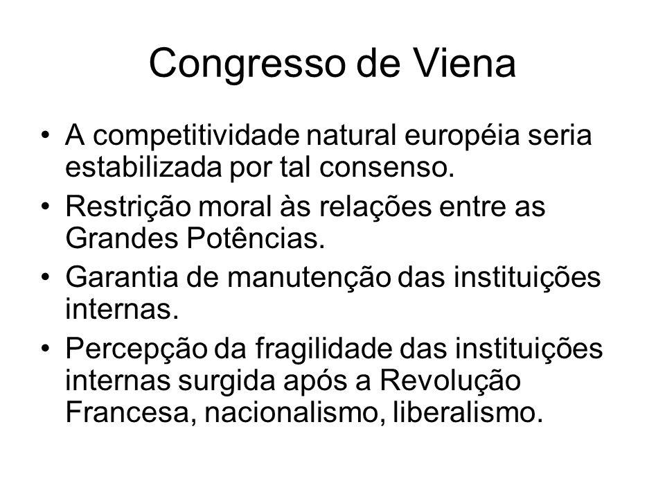 Congresso de Viena A competitividade natural européia seria estabilizada por tal consenso. Restrição moral às relações entre as Grandes Potências. Gar