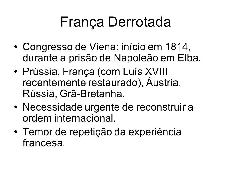 França Derrotada Congresso de Viena: início em 1814, durante a prisão de Napoleão em Elba. Prússia, França (com Luís XVIII recentemente restaurado), Á