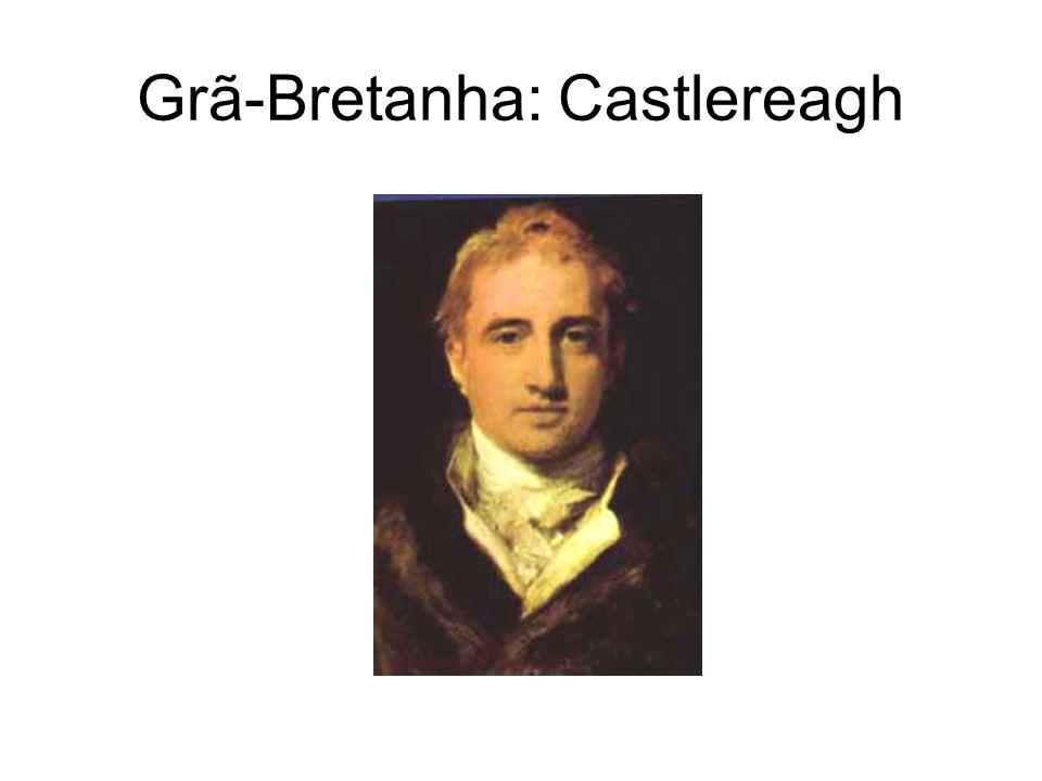Grã-Bretanha: Castlereagh