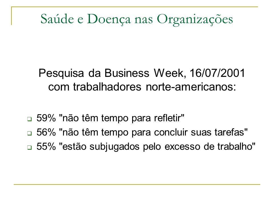 Saúde e Doença nas Organizações Pesquisa da Business Week, 16/07/2001 com trabalhadores norte-americanos: 59%