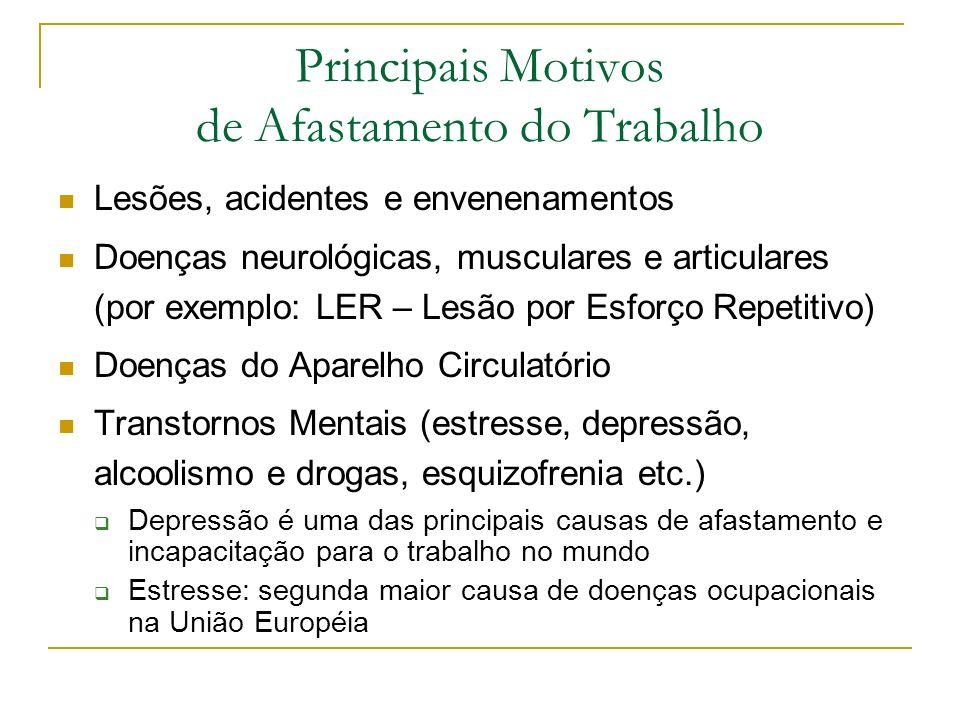 Principais Motivos de Afastamento do Trabalho Lesões, acidentes e envenenamentos Doenças neurológicas, musculares e articulares (por exemplo: LER – Le