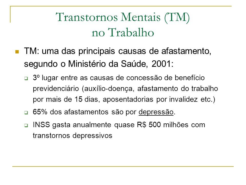 Transtornos Mentais (TM) no Trabalho TM: uma das principais causas de afastamento, segundo o Ministério da Saúde, 2001: 3º lugar entre as causas de co