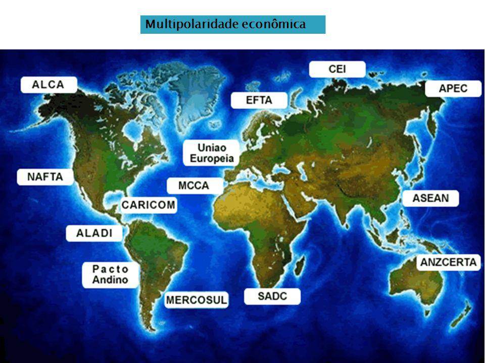 Multipolaridade econômica