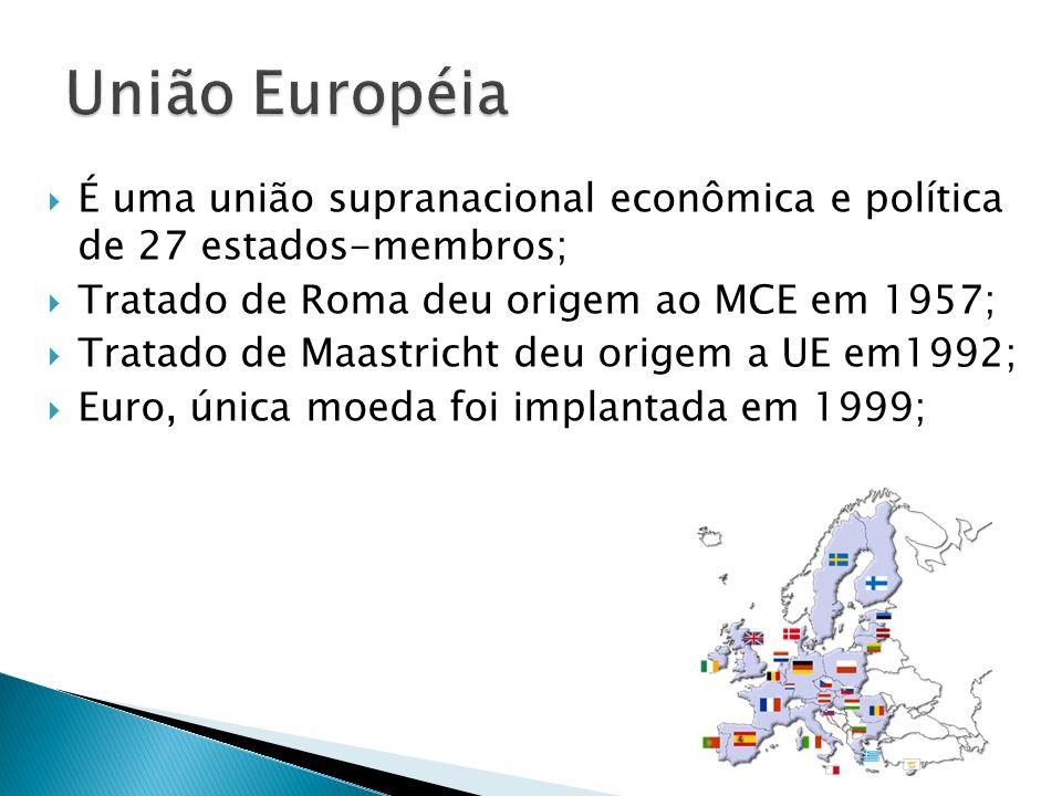 É uma união supranacional econômica e política de 27 estados-membros; Tratado de Roma deu origem ao MCE em 1957; Tratado de Maastricht deu origem a UE em1992; Euro, única moeda foi implantada em 1999;