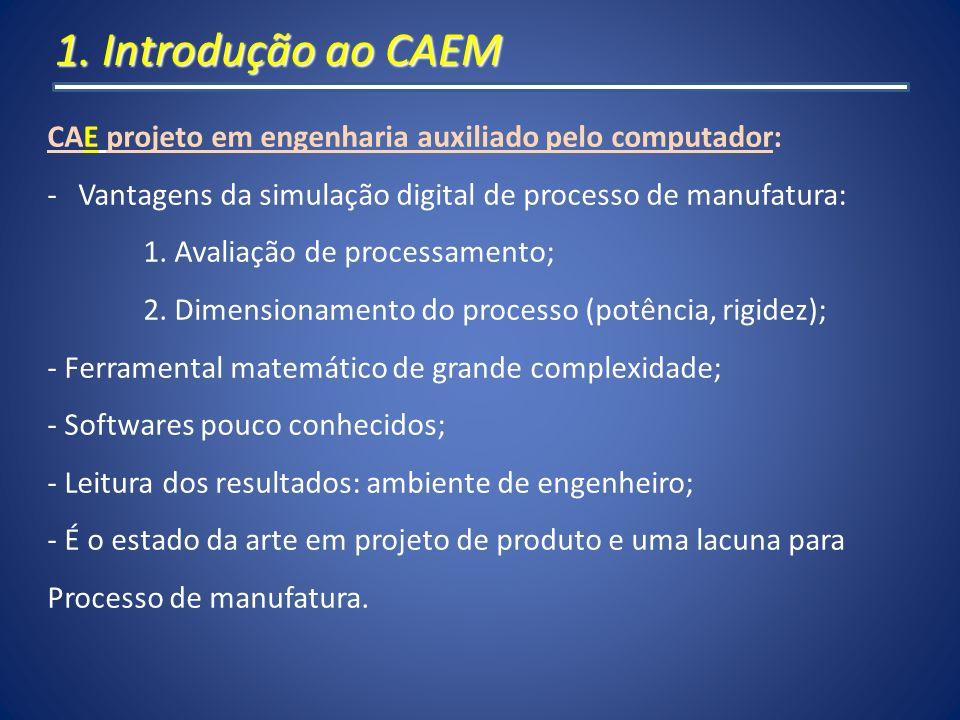 1. Introdução ao CAEM CAE projeto em engenharia auxiliado pelo computador: - Vantagens da simulação digital de processo de manufatura: 1. Avaliação de