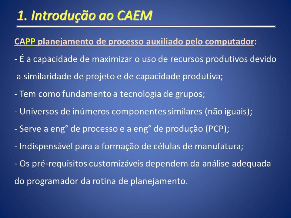 1. Introdução ao CAEM CAPP planejamento de processo auxiliado pelo computador: - É a capacidade de maximizar o uso de recursos produtivos devido a sim