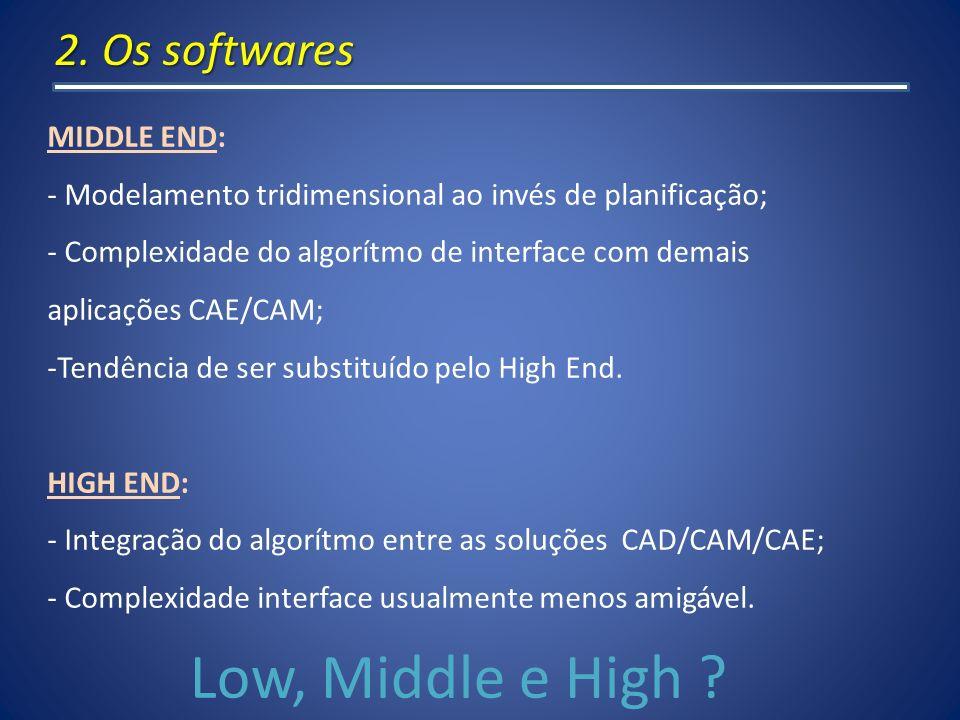 2. Os softwares MIDDLE END: - Modelamento tridimensional ao invés de planificação; - Complexidade do algorítmo de interface com demais aplicações CAE/
