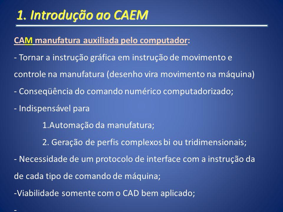 1. Introdução ao CAEM CAM manufatura auxiliada pelo computador: - Tornar a instrução gráfica em instrução de movimento e controle na manufatura (desen