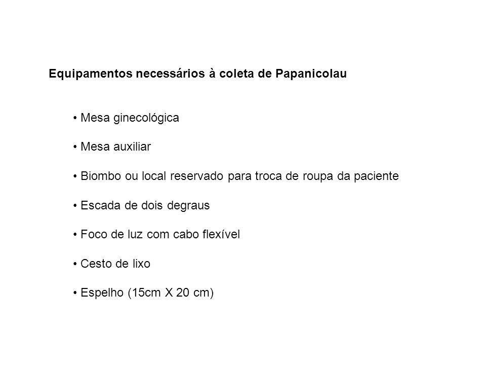 Equipamentos necessários à coleta de Papanicolau Mesa ginecológica Mesa auxiliar Biombo ou local reservado para troca de roupa da paciente Escada de d