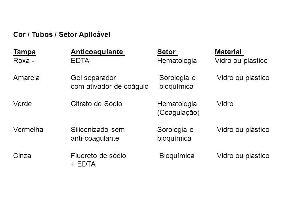 Cor / Tubos / Setor Aplicável TampaAnticoagulante Setor Material Roxa - EDTA Hematologia Vidro ou plástico AmarelaGel separador Sorologia e Vidro ou p