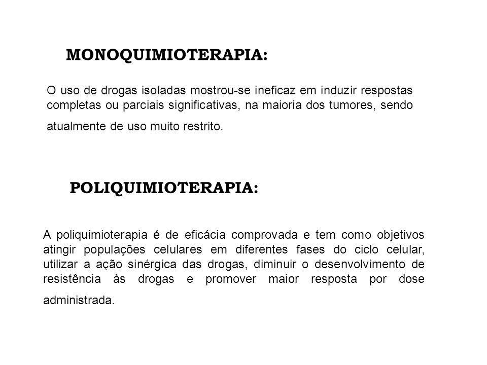 MONOQUIMIOTERAPIA: O uso de drogas isoladas mostrou-se ineficaz em induzir respostas completas ou parciais significativas, na maioria dos tumores, sen