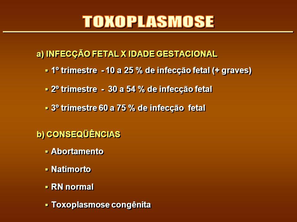 a) INFECÇÃO FETAL X IDADE GESTACIONAL 1º trimestre - 10 a 25 % de infecção fetal (+ graves) 2º trimestre - 30 a 54 % de infecção fetal 3º trimestre 60