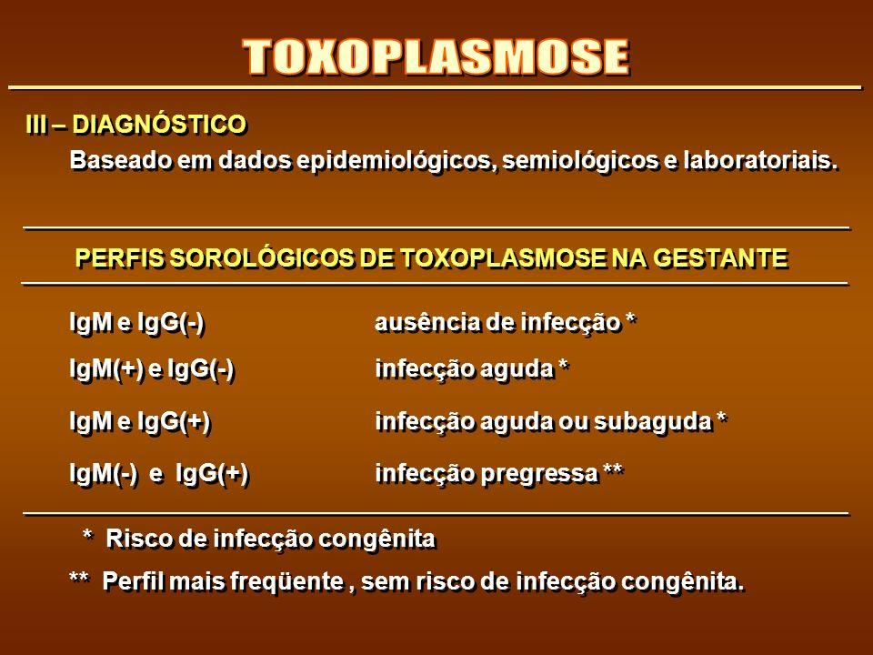 III – DIAGNÓSTICO Baseado em dados epidemiológicos, semiológicos e laboratoriais. PERFIS SOROLÓGICOS DE TOXOPLASMOSE NA GESTANTE IgM e IgG(-) ausência