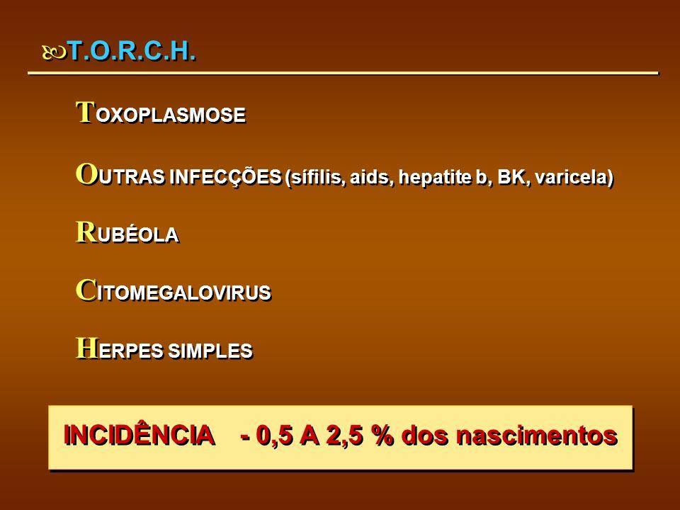 T.O.R.C.H. T OXOPLASMOSE O UTRAS INFECÇÕES (sífilis, aids, hepatite b, BK, varicela) R UBÉOLA C ITOMEGALOVIRUS H ERPES SIMPLES INCIDÊNCIA - 0,5 A 2,5