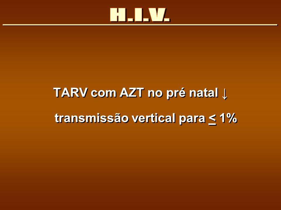 TARV com AZT no pré natal transmissão vertical para < 1%