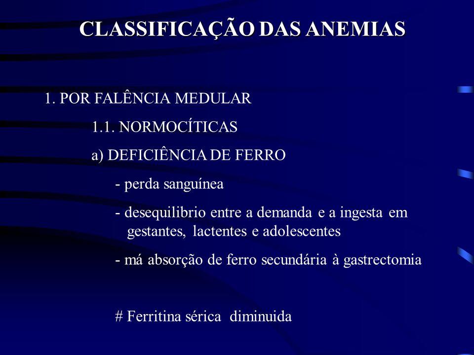 CLASSIFICAÇÃO DAS ANEMIAS 1. POR FALÊNCIA MEDULAR 1.1. NORMOCÍTICAS a) DEFICIÊNCIA DE FERRO - perda sanguínea - desequilibrio entre a demanda e a inge